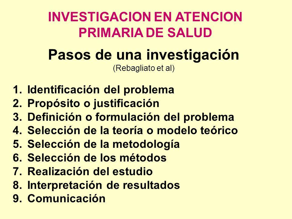 INVESTIGACION EN ATENCION PRIMARIA DE SALUD Pasos de una investigación
