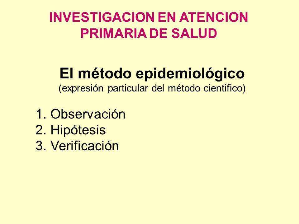 INVESTIGACION EN ATENCION PRIMARIA DE SALUD El método epidemiológico