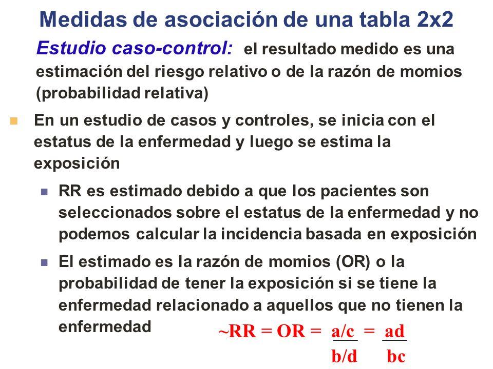 Medidas de asociación de una tabla 2x2