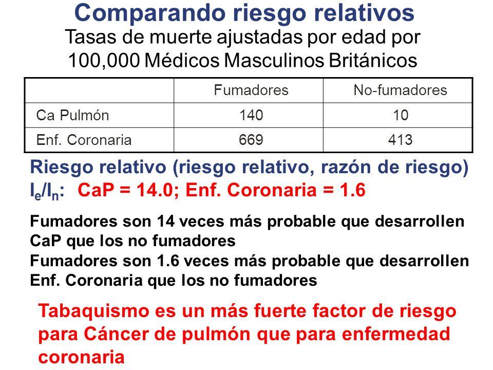 Comparando riesgo relativos