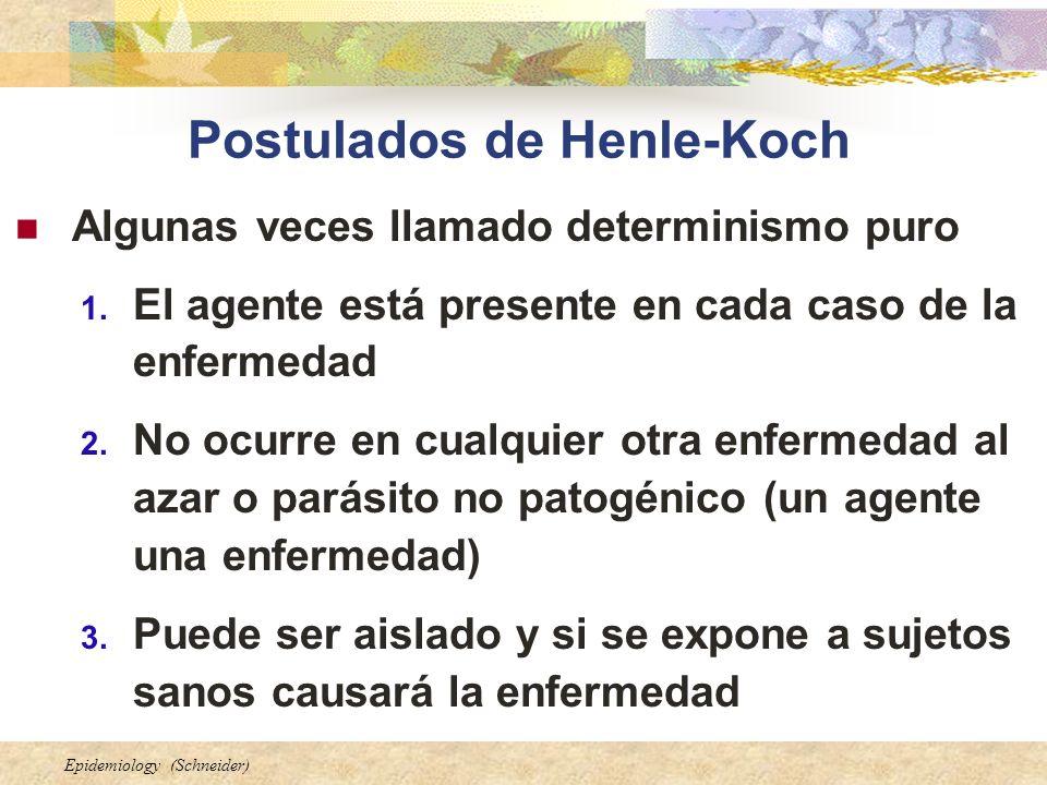 Postulados de Henle-Koch