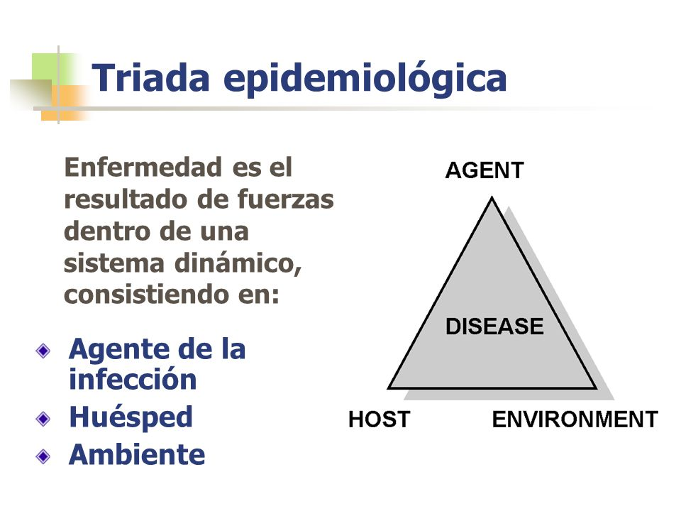 Triada epidemiológica