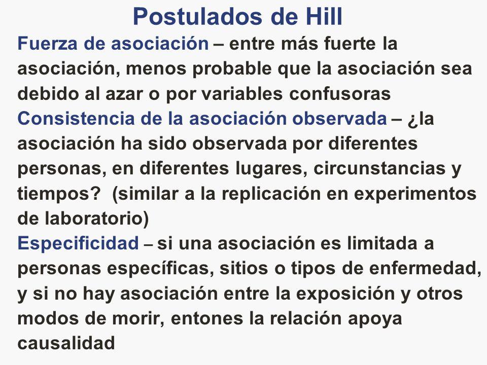 Postulados de Hill