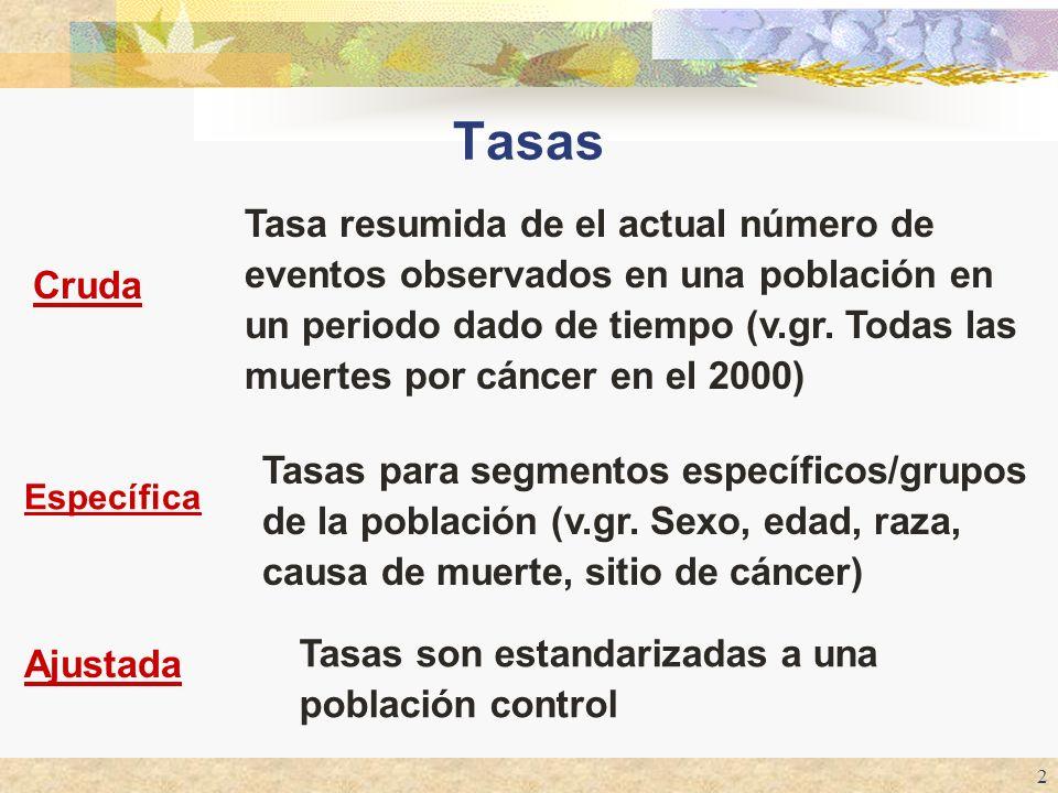 Tasas