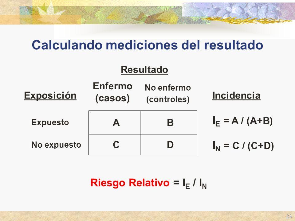 Calculando mediciones del resultado