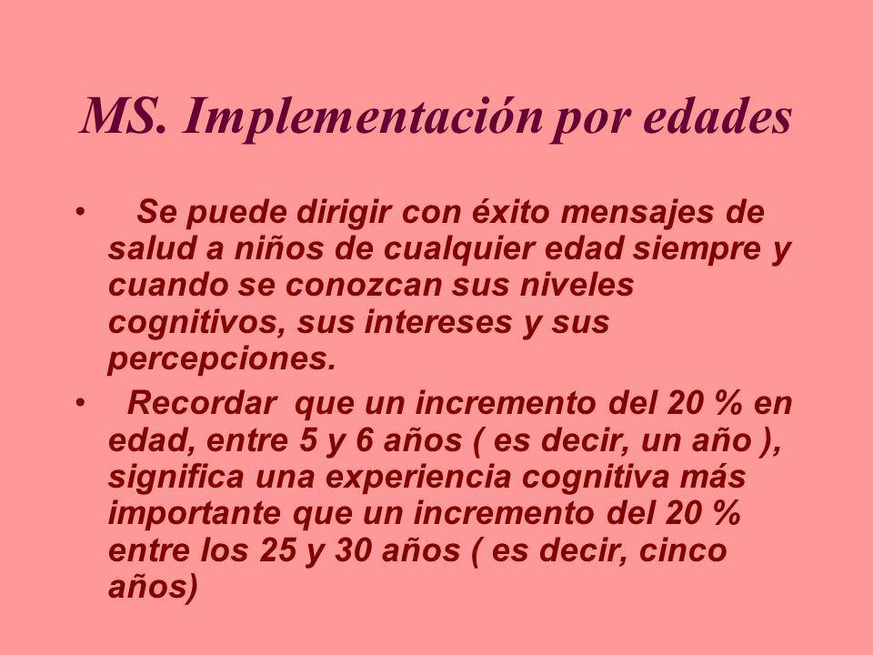 MS. Implementación por edades