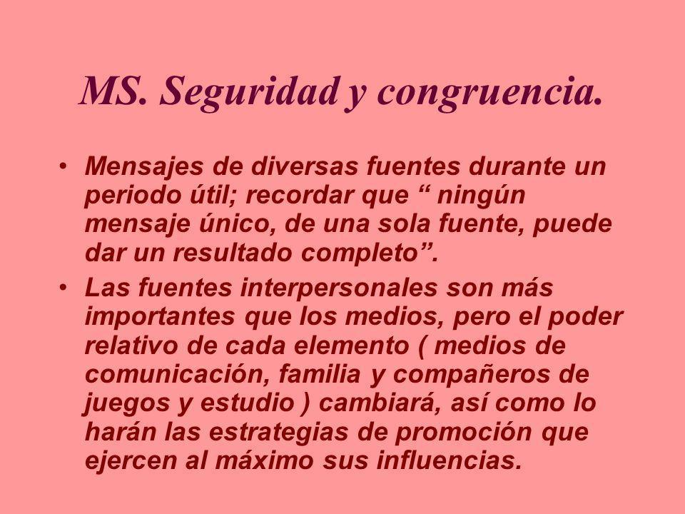 MS. Seguridad y congruencia.