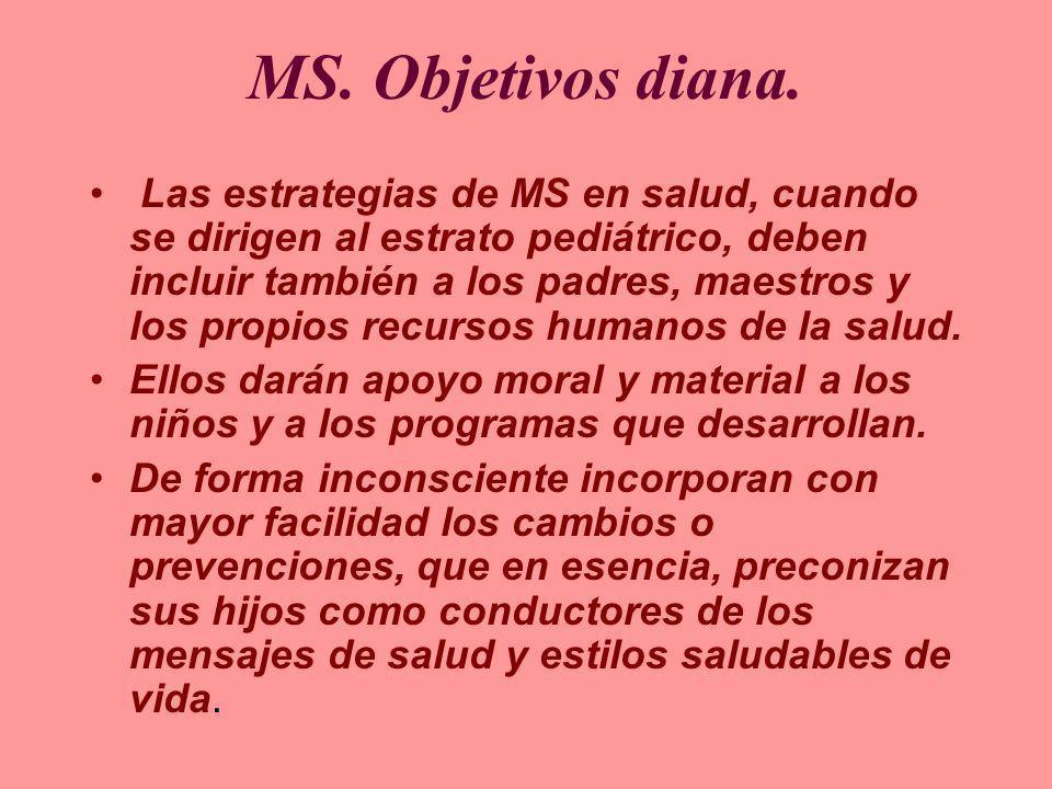 MS. Objetivos diana.