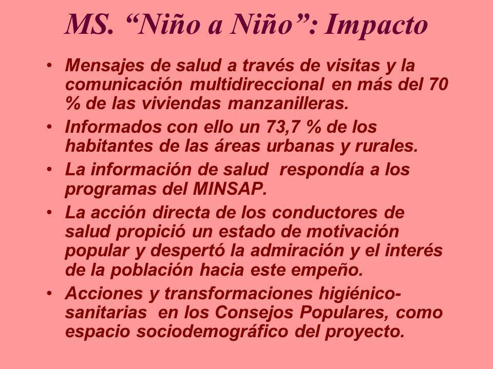 MS. Niño a Niño : Impacto