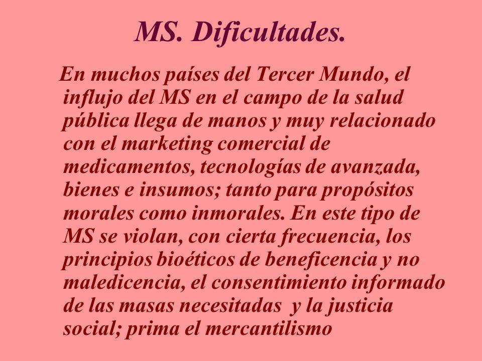 MS. Dificultades.