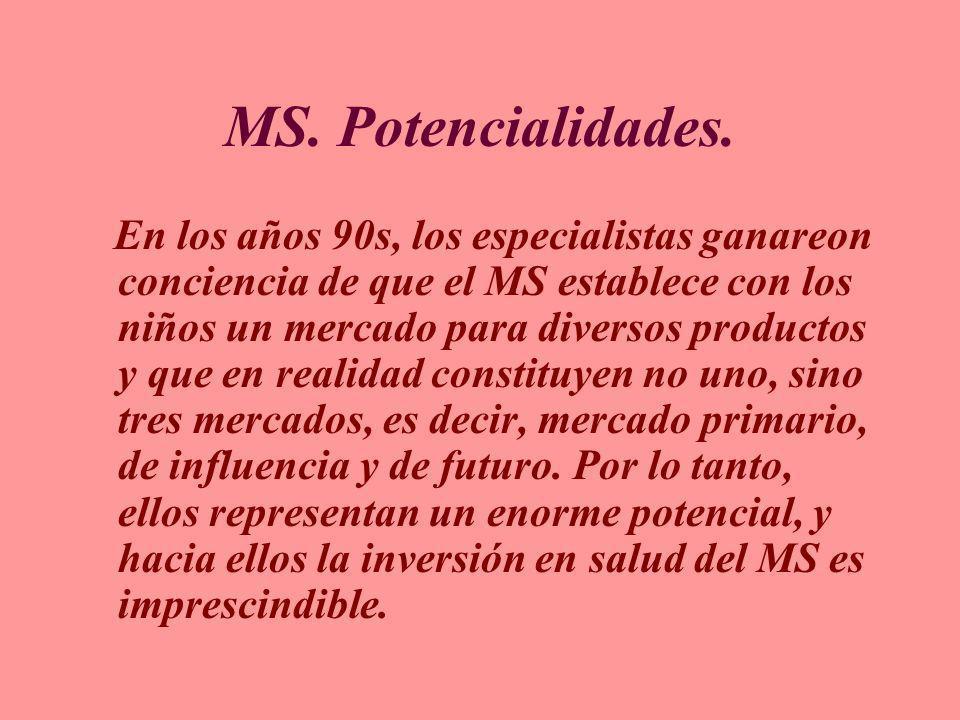 MS. Potencialidades.