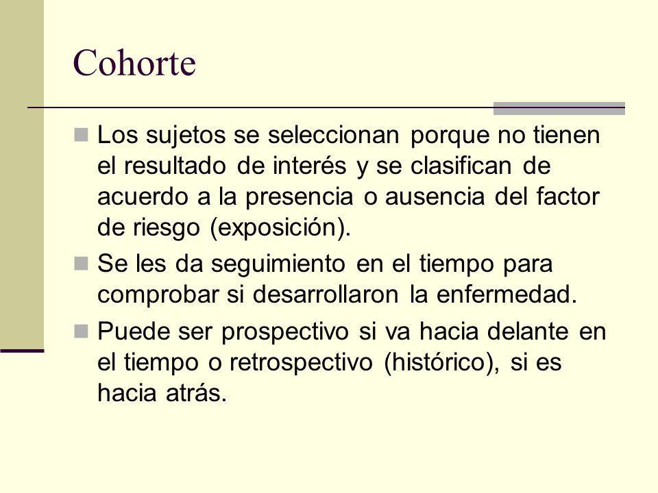 Cohorte