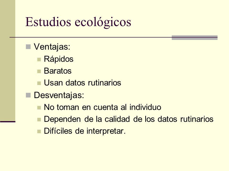 Estudios ecológicos Ventajas: Desventajas: Rápidos Baratos