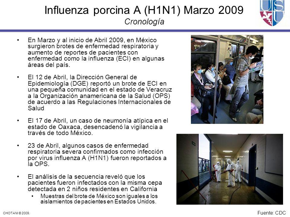 Influenza porcina A (H1N1) Marzo 2009 Cronología
