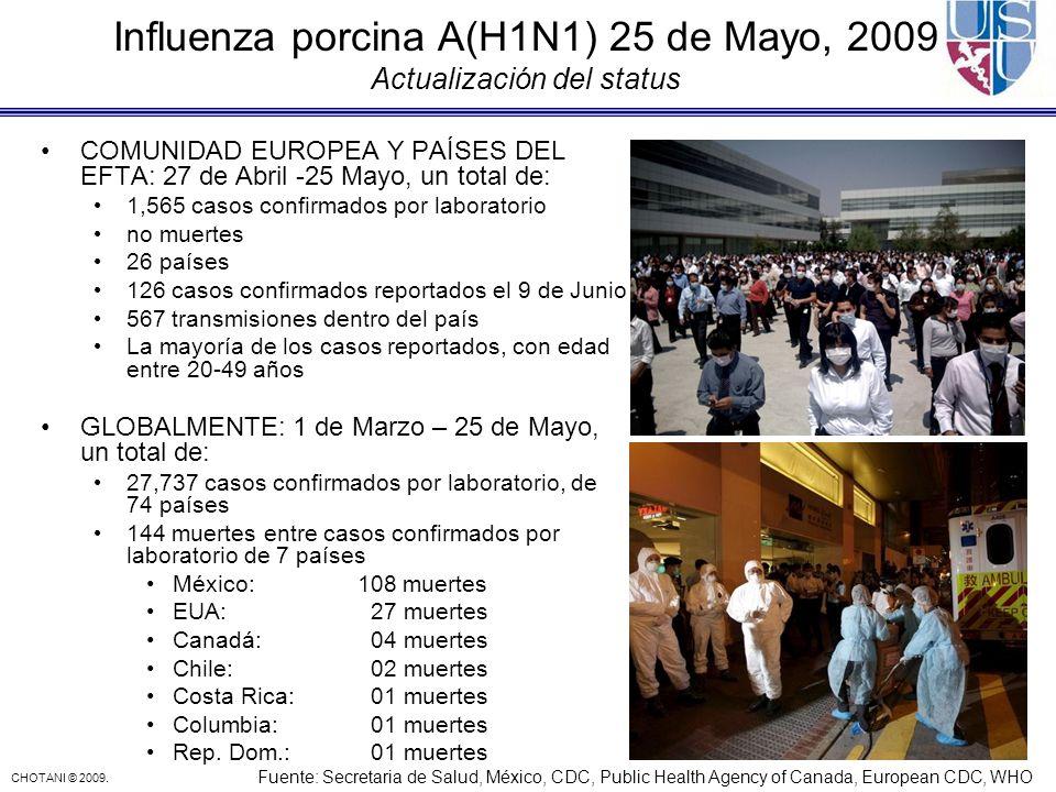 Influenza porcina A(H1N1) 25 de Mayo, 2009 Actualización del status