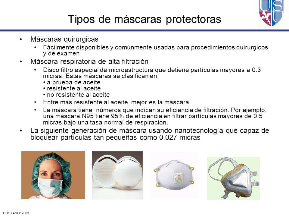 Tipos de máscaras protectoras
