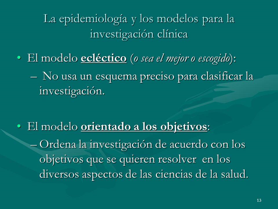 La epidemiología y los modelos para la investigación clínica