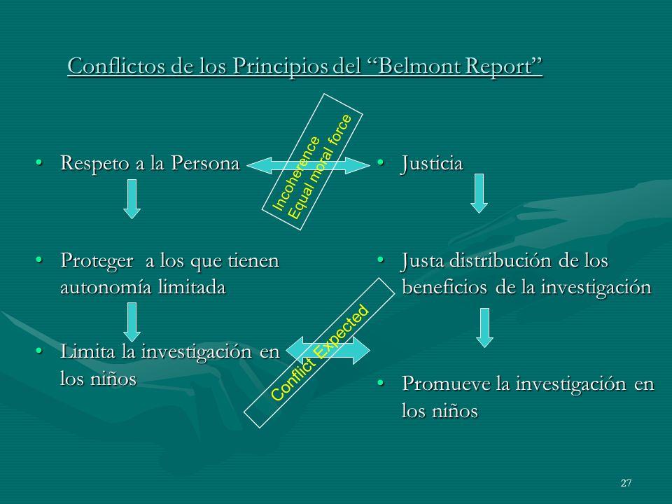 Conflictos de los Principios del Belmont Report