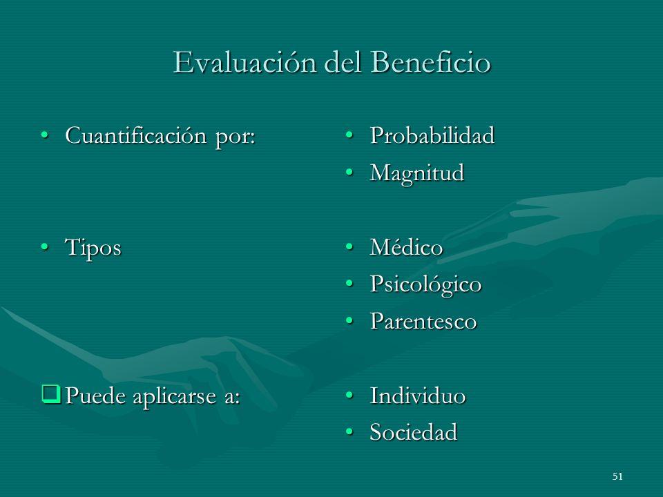 Evaluación del Beneficio
