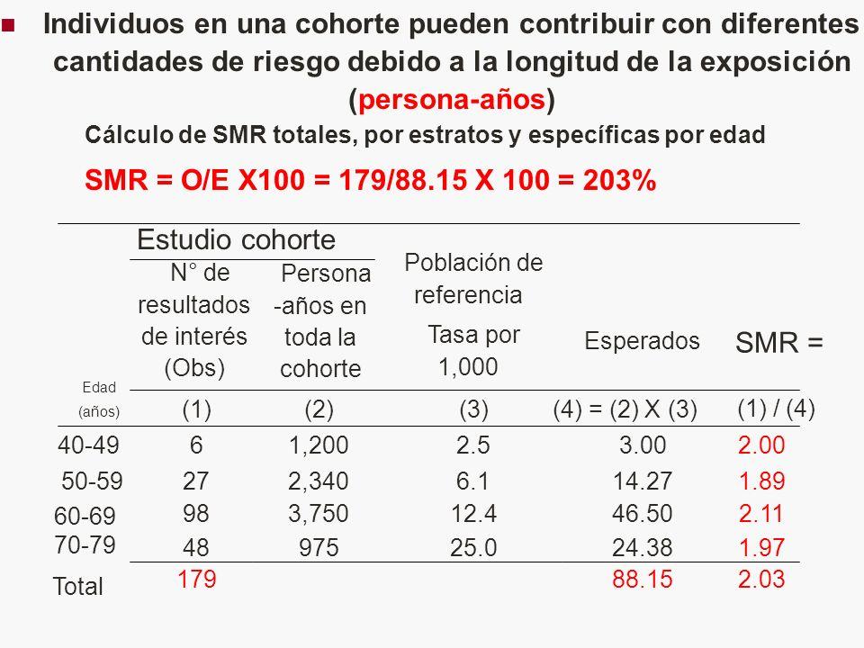 Individuos en una cohorte pueden contribuir con diferentes cantidades de riesgo debido a la longitud de la exposición (persona-años)