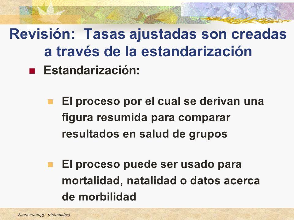 Revisión: Tasas ajustadas son creadas a través de la estandarización