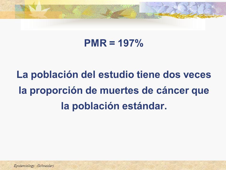 PMR = 197% La población del estudio tiene dos veces la proporción de muertes de cáncer que la población estándar.
