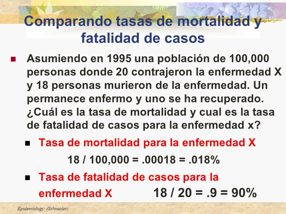 Comparando tasas de mortalidad y fatalidad de casos