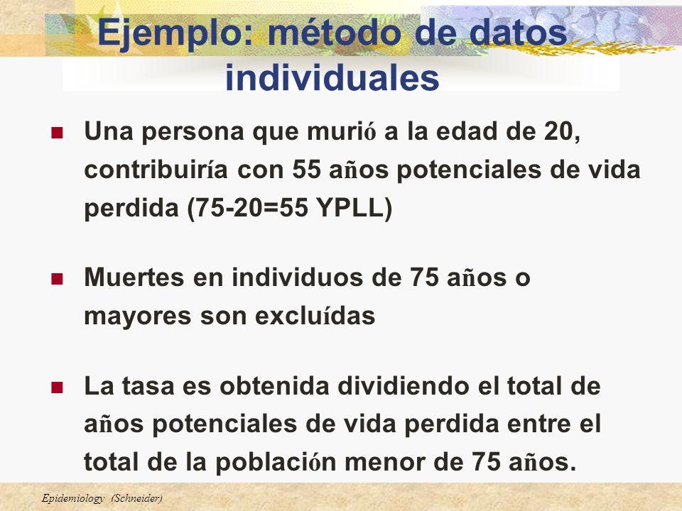 Ejemplo: método de datos individuales