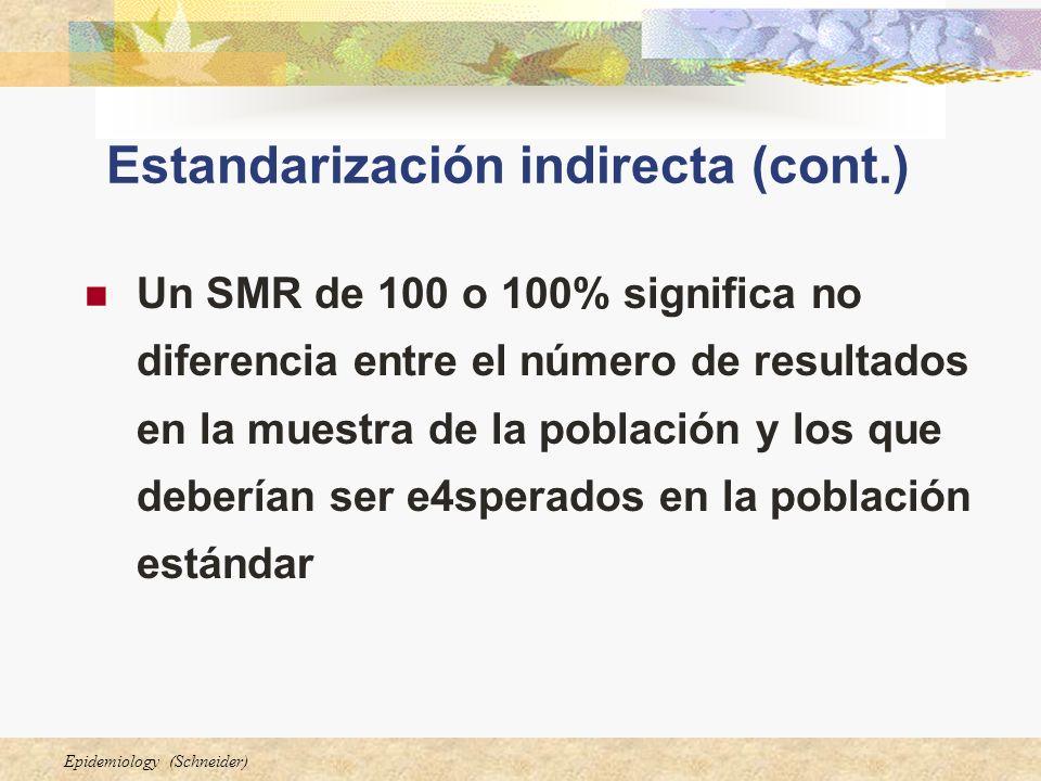 Estandarización indirecta (cont.)