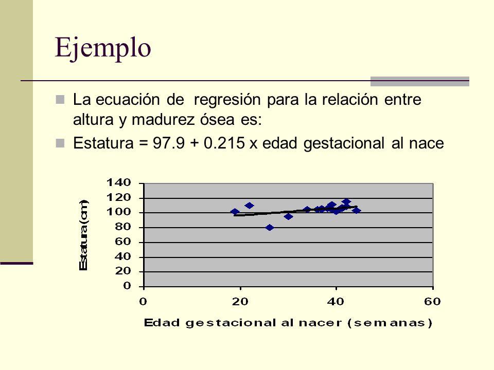 Ejemplo La ecuación de regresión para la relación entre altura y madurez ósea es: Estatura = 97.9 + 0.215 x edad gestacional al nace.
