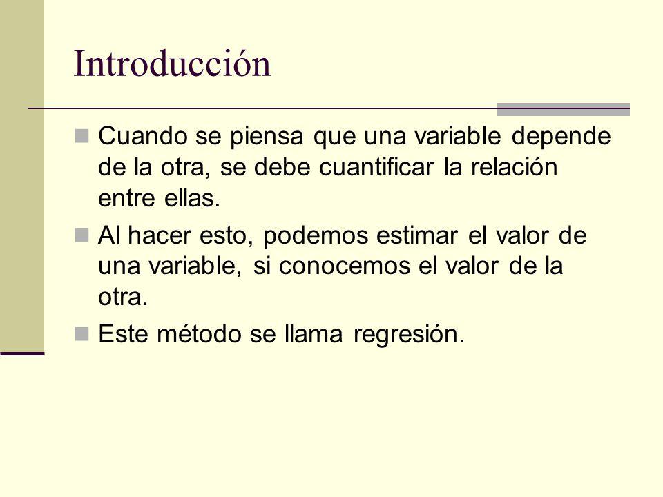 Introducción Cuando se piensa que una variable depende de la otra, se debe cuantificar la relación entre ellas.