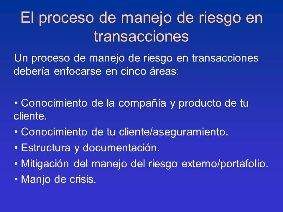El proceso de manejo de riesgo en transacciones