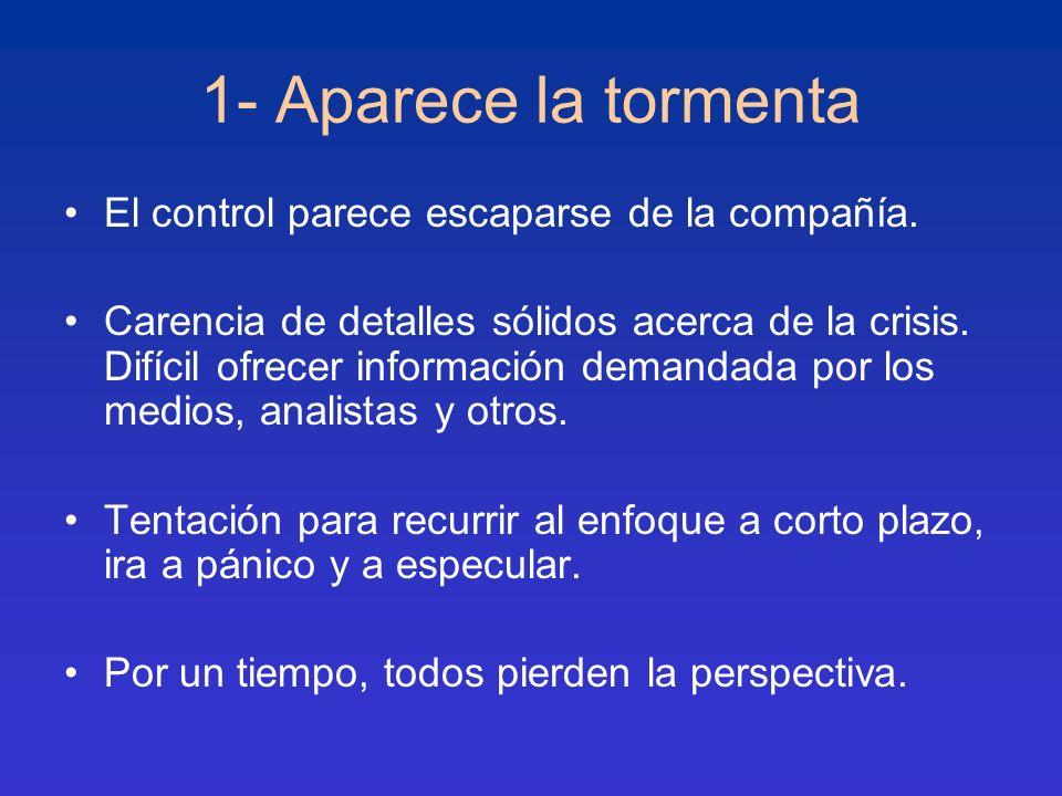 1- Aparece la tormenta El control parece escaparse de la compañía.