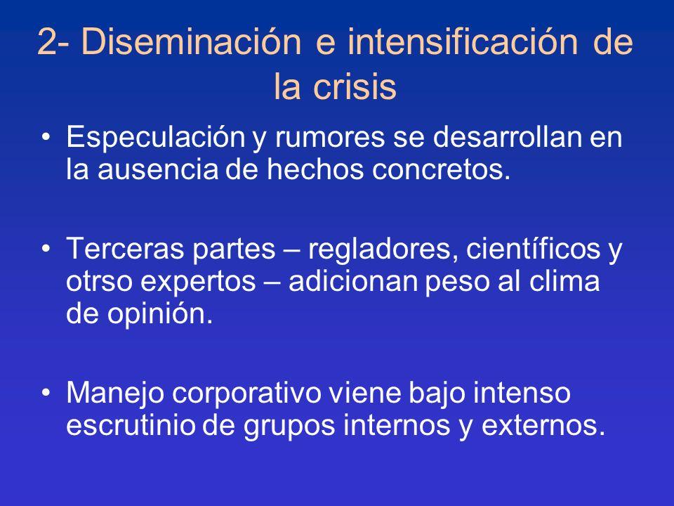 2- Diseminación e intensificación de la crisis