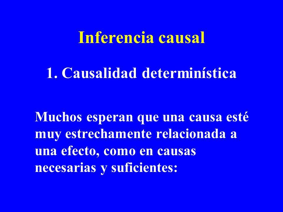 1. Causalidad determinística
