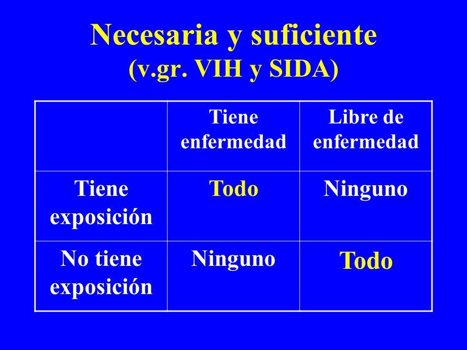 Necesaria y suficiente (v.gr. VIH y SIDA)