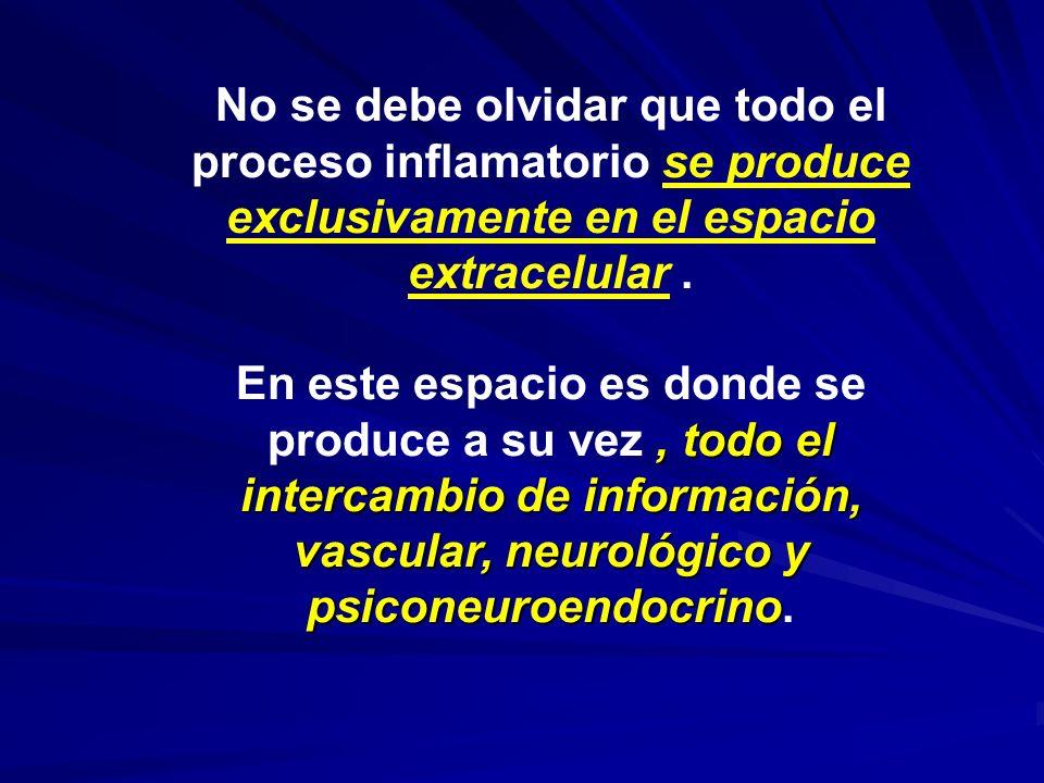 No se debe olvidar que todo el proceso inflamatorio se produce exclusivamente en el espacio extracelular .