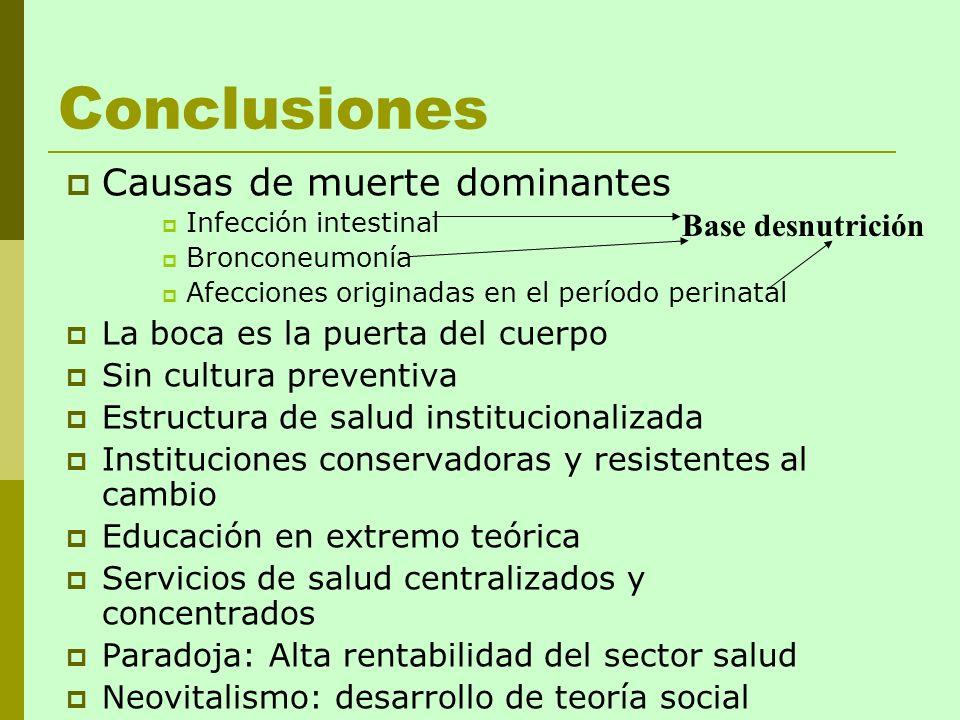 Conclusiones Causas de muerte dominantes Base desnutrición