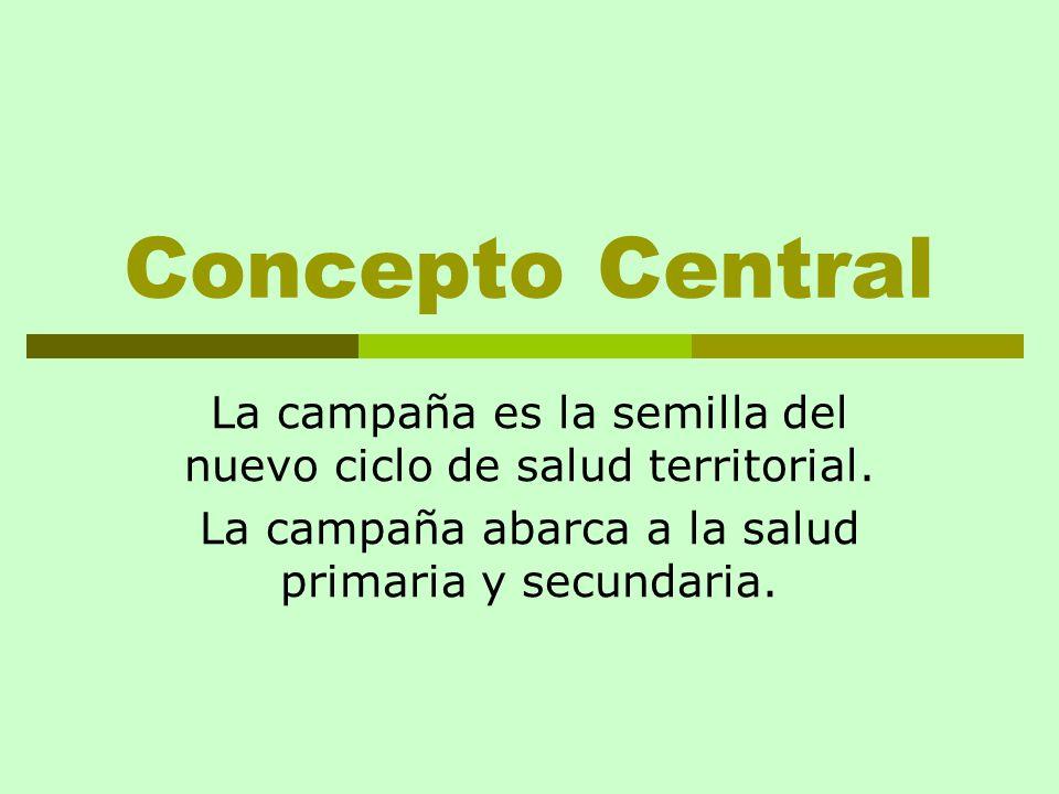 Concepto Central La campaña es la semilla del nuevo ciclo de salud territorial.