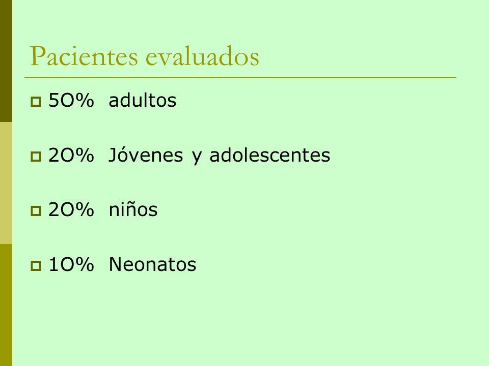 Pacientes evaluados 5O% adultos 2O% Jóvenes y adolescentes 2O% niños