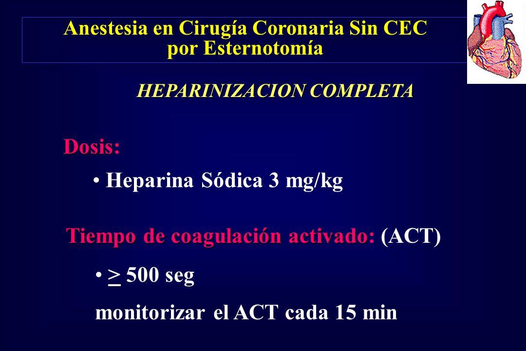 Anestesia en Cirugía Coronaria Sin CEC HEPARINIZACION COMPLETA