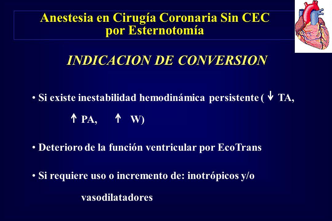 Anestesia en Cirugía Coronaria Sin CEC INDICACION DE CONVERSION