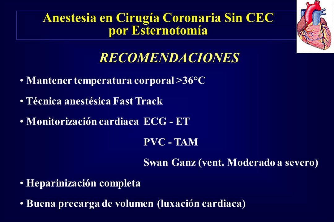 Anestesia en Cirugía Coronaria Sin CEC