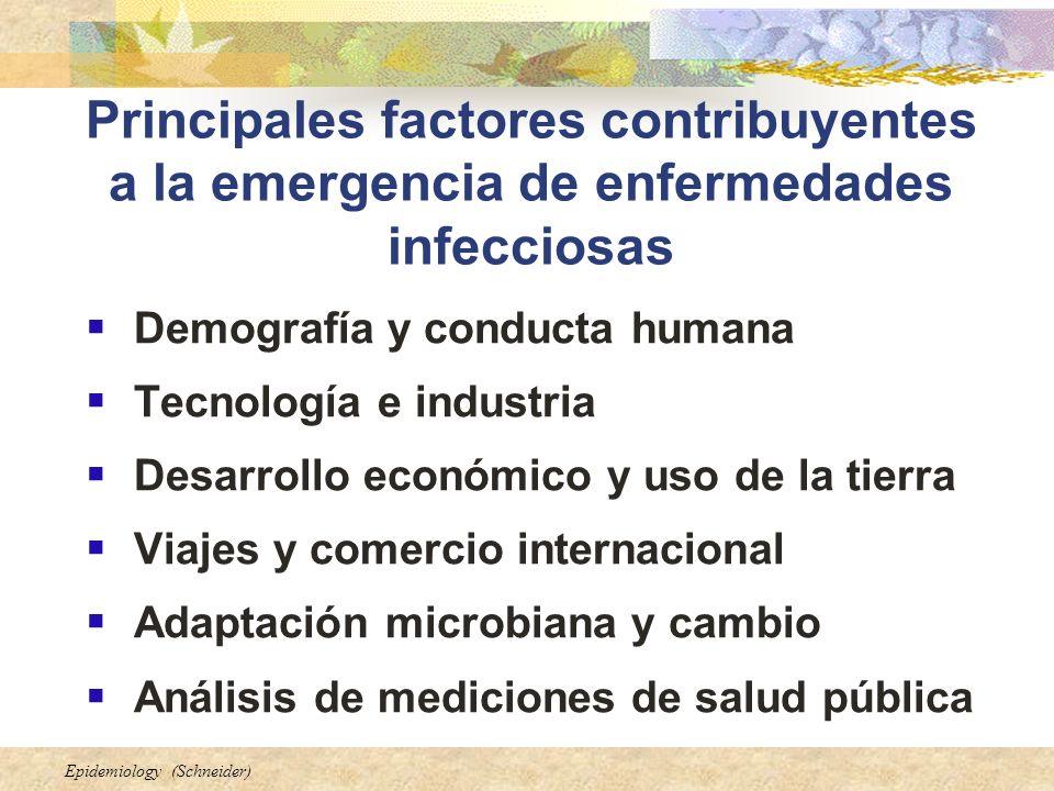Principales factores contribuyentes a la emergencia de enfermedades infecciosas