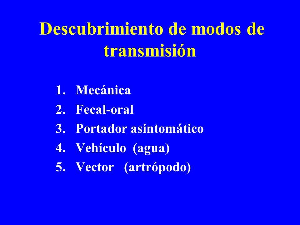 Descubrimiento de modos de transmisión