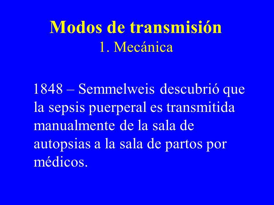 Modos de transmisión 1. Mecánica