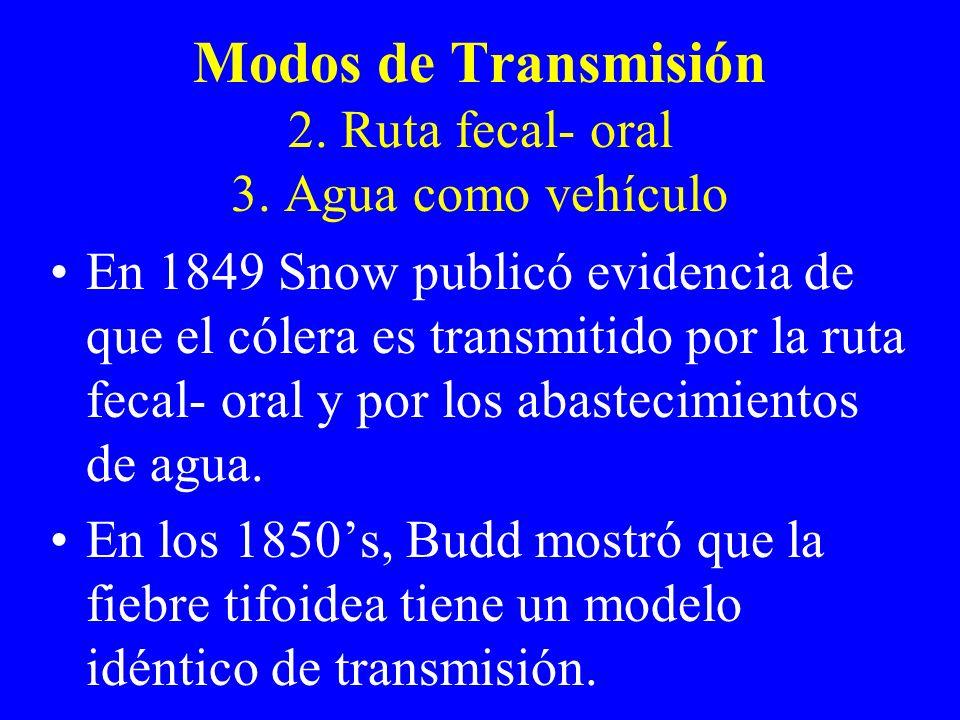 Modos de Transmisión 2. Ruta fecal- oral 3. Agua como vehículo