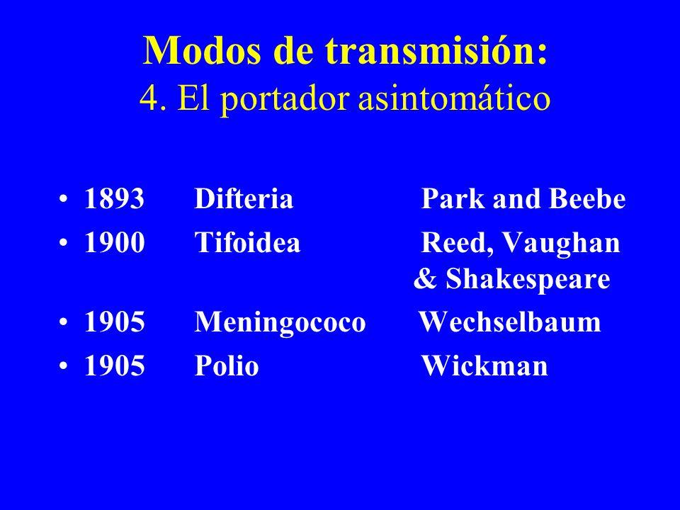 Modos de transmisión: 4. El portador asintomático