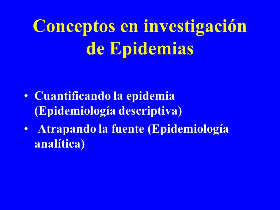 Conceptos en investigación de Epidemias