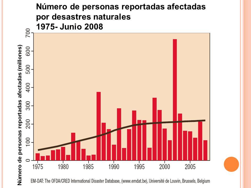 Número de personas reportadas afectadas por desastres naturales 1975- Junio 2008